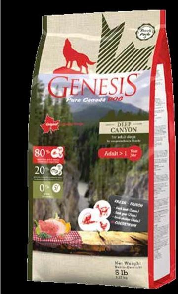 GENESIS Pure Canada - Deep Canyon